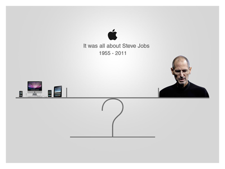 It was all about Steve Jobs
