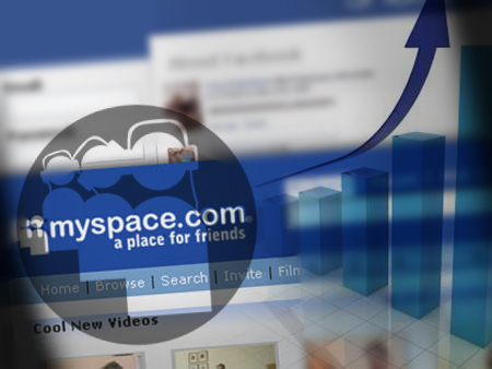 Myspace Growth Trends