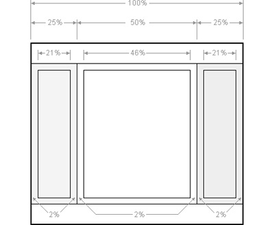 Sketch the layout