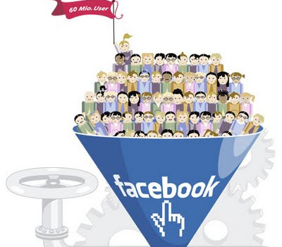 How to Use Facebook as a Great Source For Traffic?
