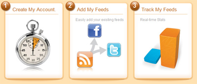 Social Media Management Tools: Twitterfeed