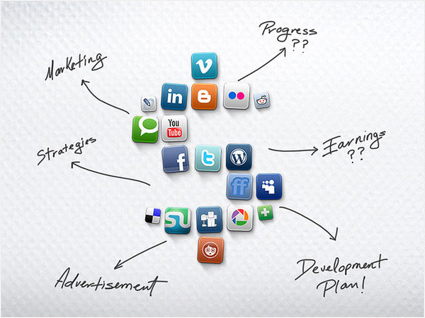 A Guide to Managing your Social Media Profiles