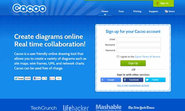 Cacoo - Create Diagrams Online
