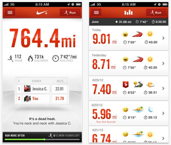 Visual Hierarchy in Responsive Era: Nike+ Running