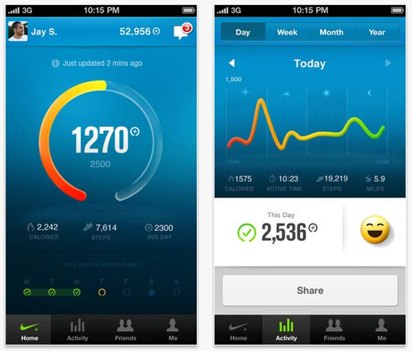 Visual Hierarchy in Responsive Era: Nike + FuelBand