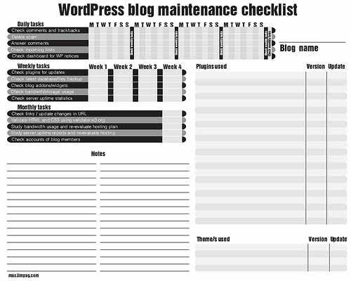 WordPress Blog Maintenance Checklist