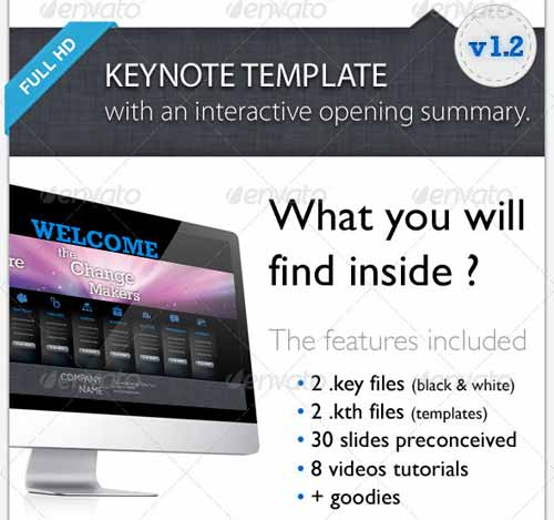 Interactive Menu - Keynote Template Full HD