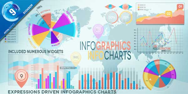 Infographics Infocharts Package