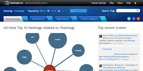 Hashtagify.me - Search And Find The Best Twitter Hashtags