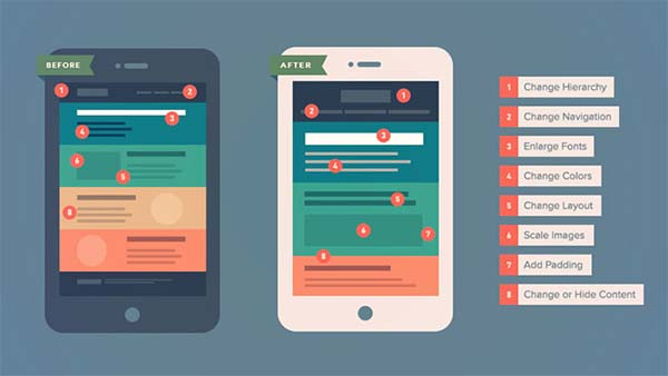 Tips for efficient mobile friendly email template design artistic visualization pronofoot35fo Images